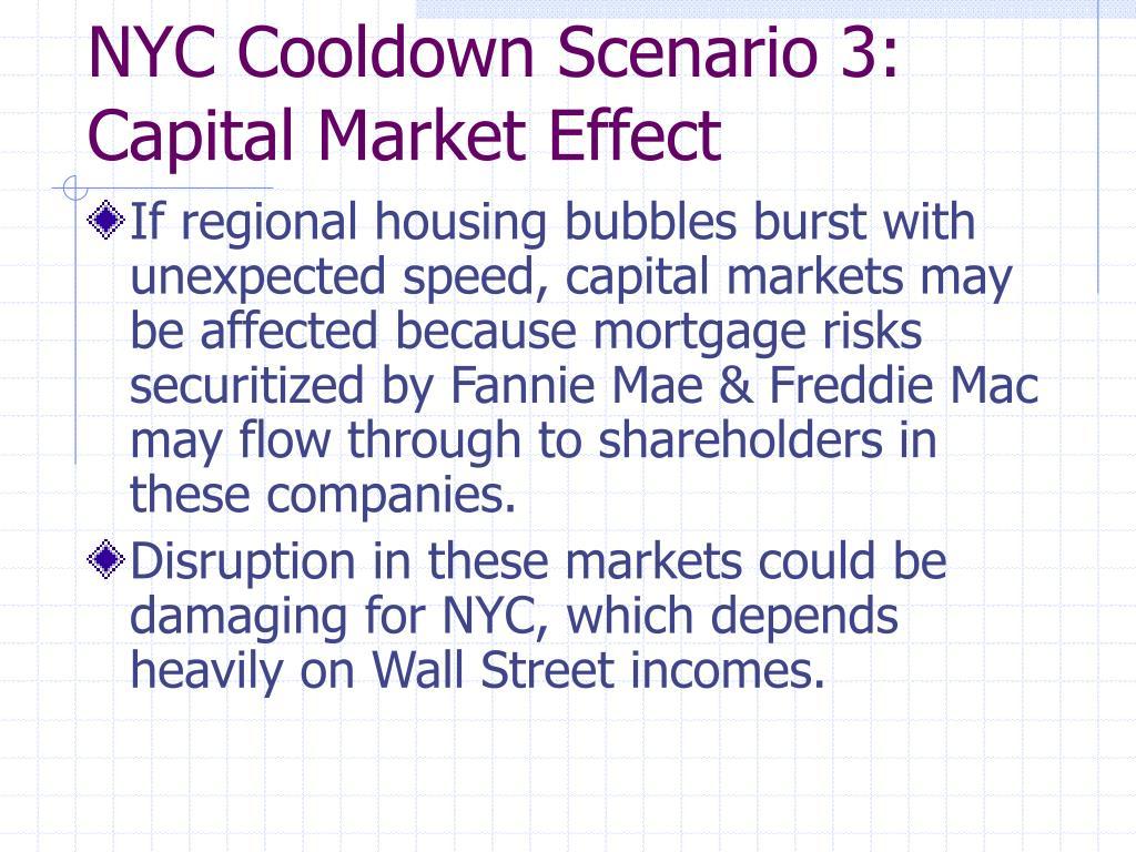 NYC Cooldown Scenario 3:  Capital Market Effect