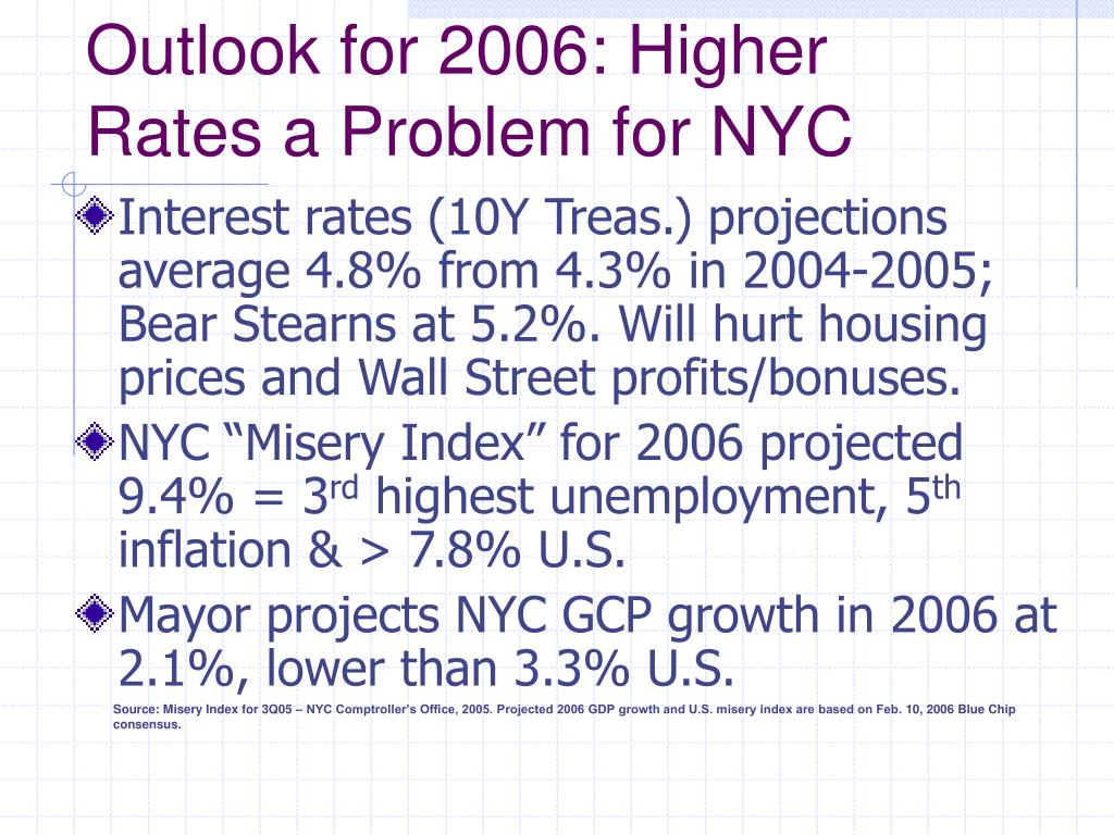 Outlook for 2006: Higher Rates a Problem for NYC