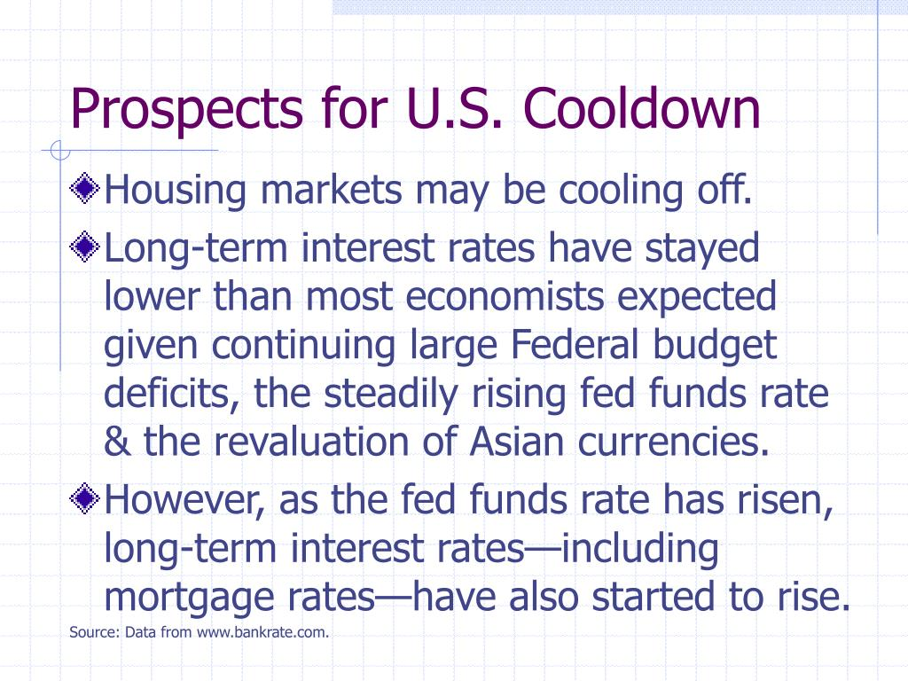 Prospects for U.S. Cooldown