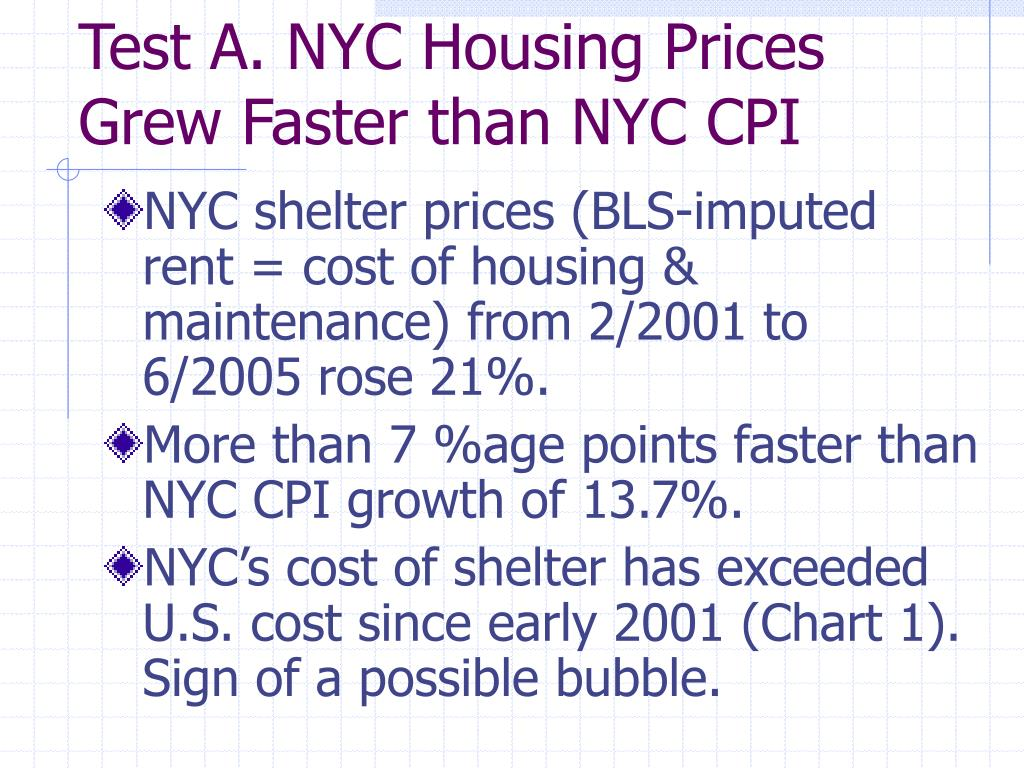 Test A. NYC Housing Prices  Grew Faster than NYC CPI