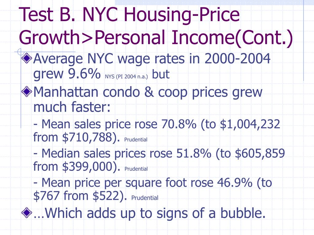 Test B. NYC Housing-Price Growth>Personal Income(Cont.)