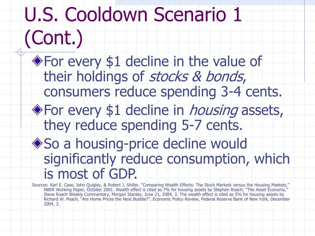 U.S. Cooldown Scenario 1 (Cont.)
