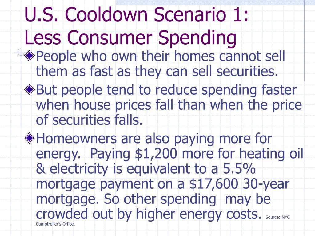 U.S. Cooldown Scenario 1: Less Consumer Spending