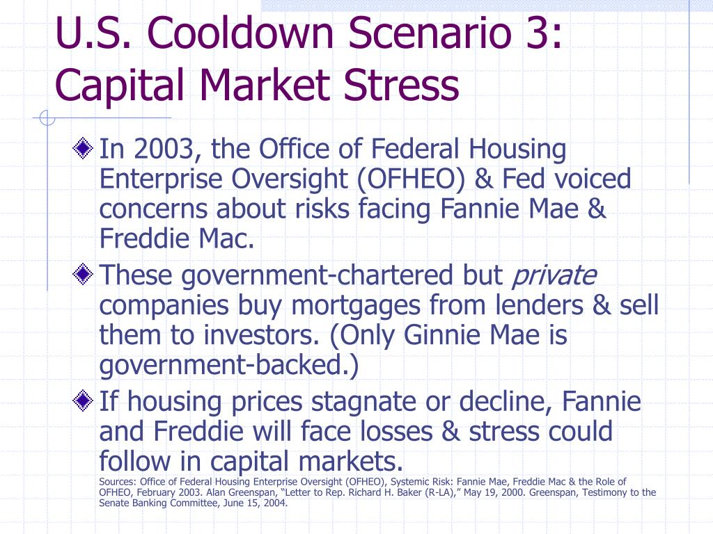 U.S. Cooldown Scenario 3: Capital Market Stress