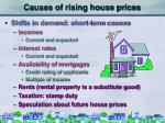 causes of rising house prices18