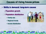 causes of rising house prices22