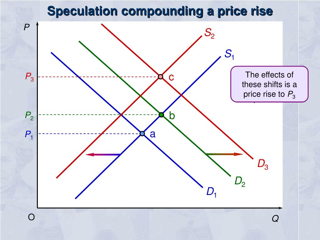 Speculation compounding a price rise