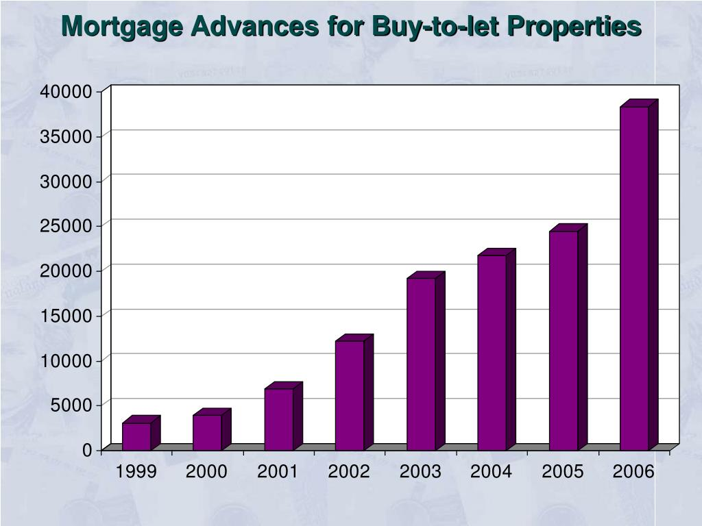 Mortgage Advances for Buy-to-let Properties