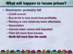 what will happen to house prices28