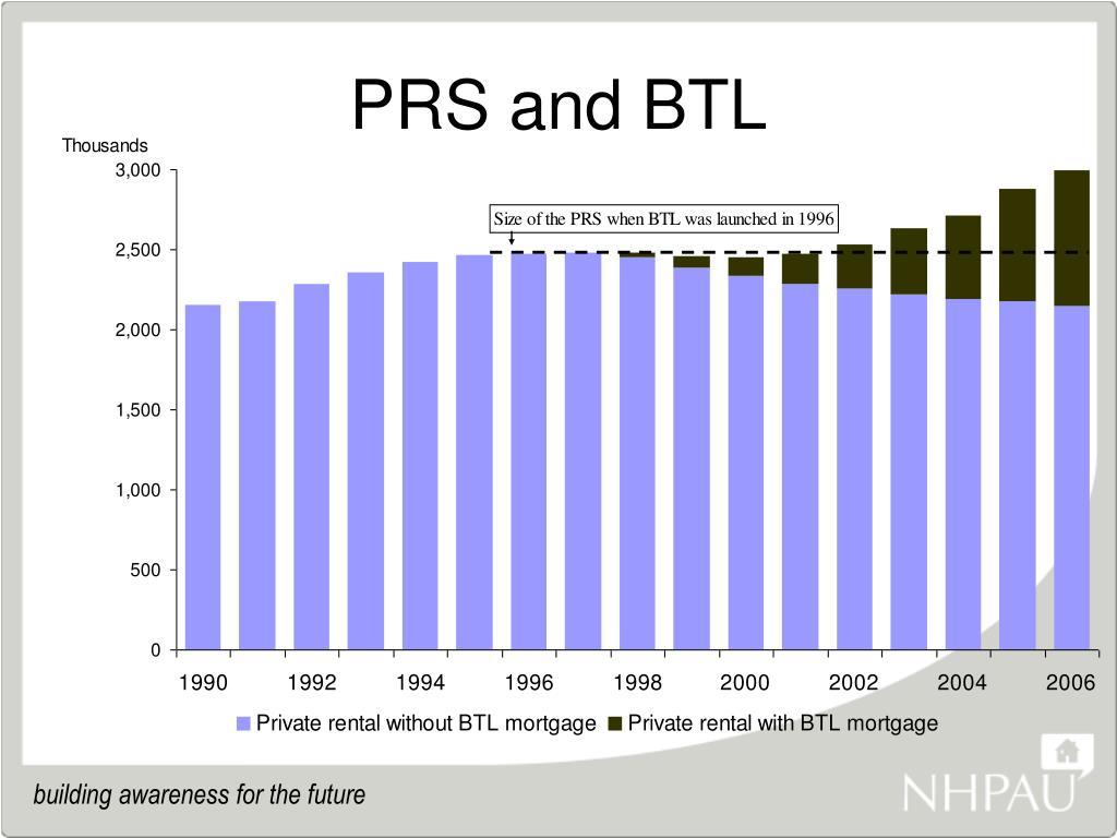 PRS and BTL