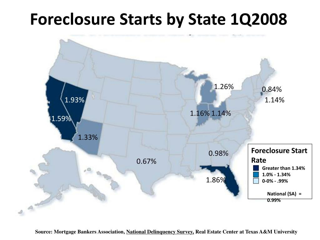 Foreclosure Starts by State 1Q2008