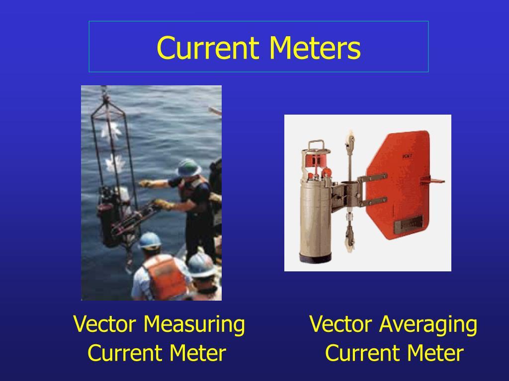 Current Meters