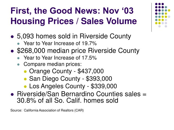 First the good news nov 03 housing prices sales volume