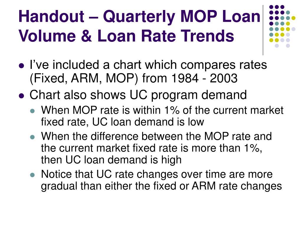Handout – Quarterly MOP Loan Volume & Loan Rate Trends