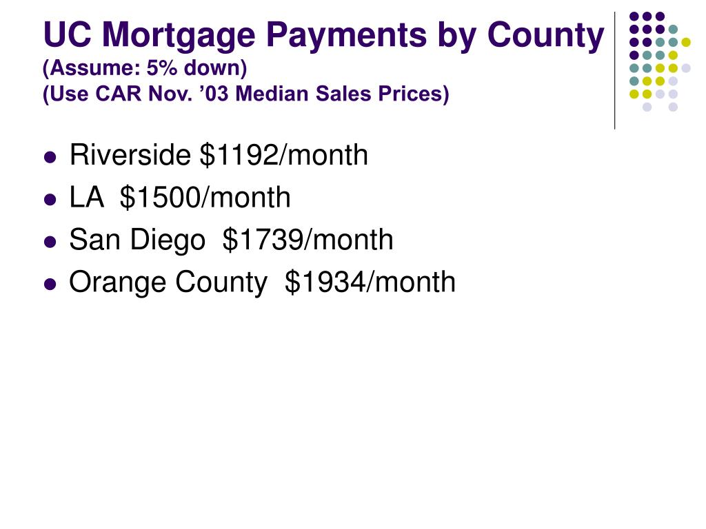 UC Mortgage Payments by County