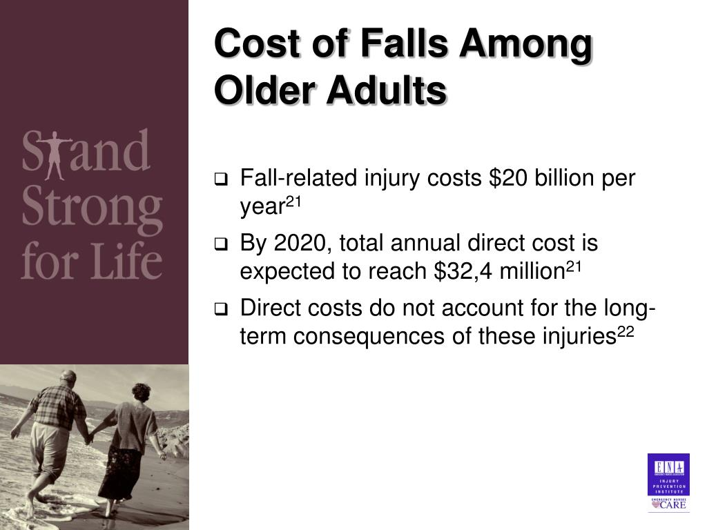 Cost of Falls Among Older Adults
