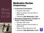 medication review polypharmacy