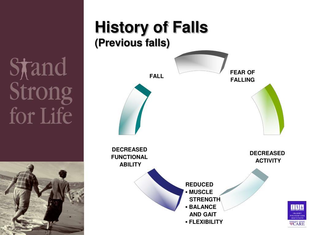 History of Falls