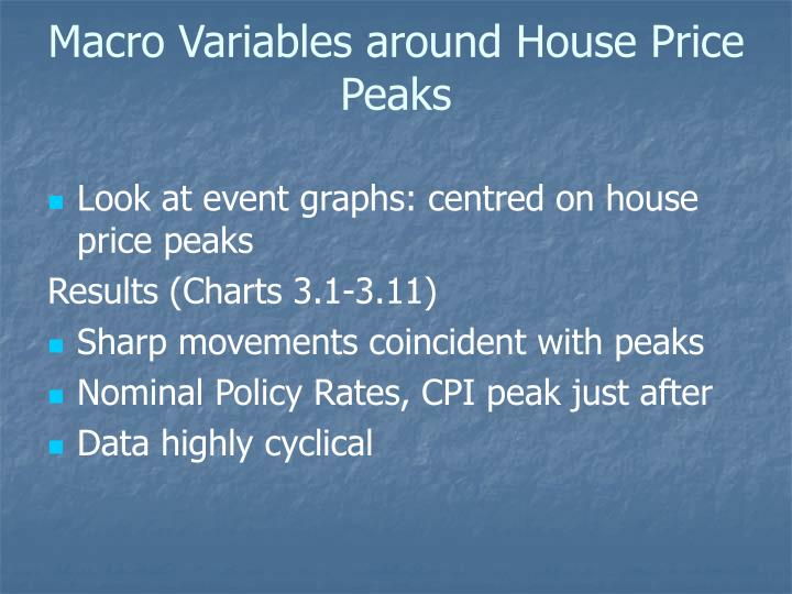 Macro variables around house price peaks
