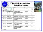 eaccme accreditated activities example