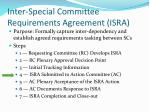 inter special committee requirements agreement isra