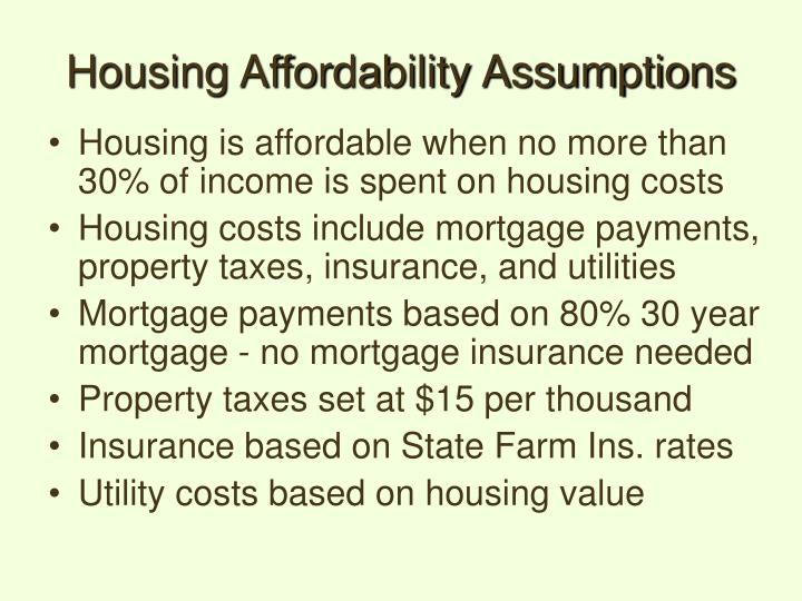 Housing affordability assumptions