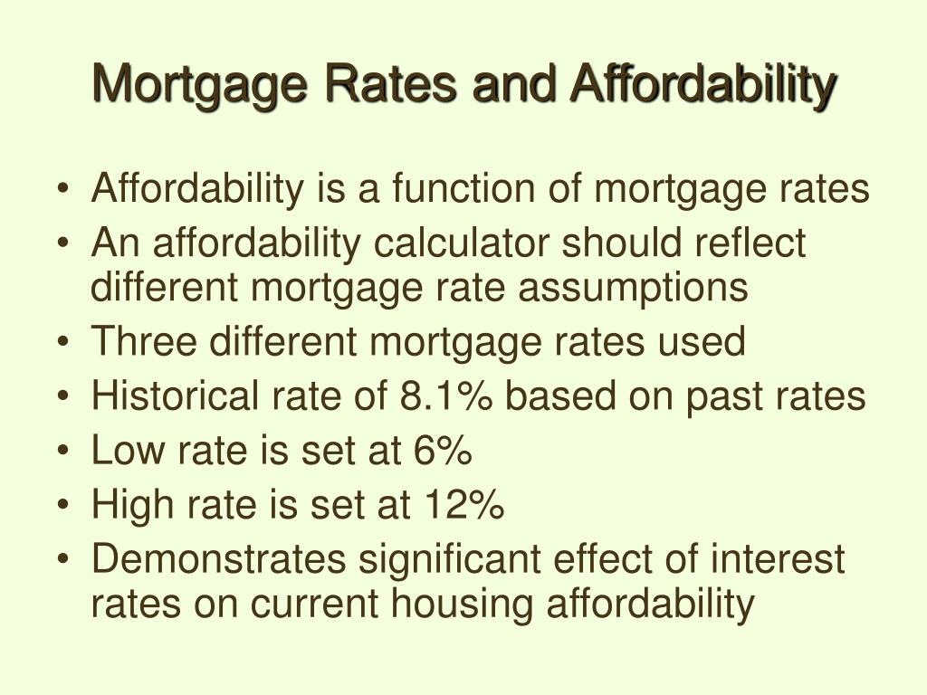 Mortgage Rates and Affordability