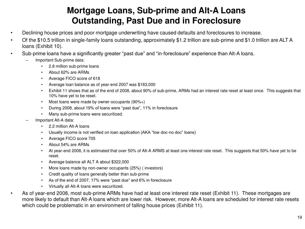 Mortgage Loans, Sub-prime and Alt-A Loans