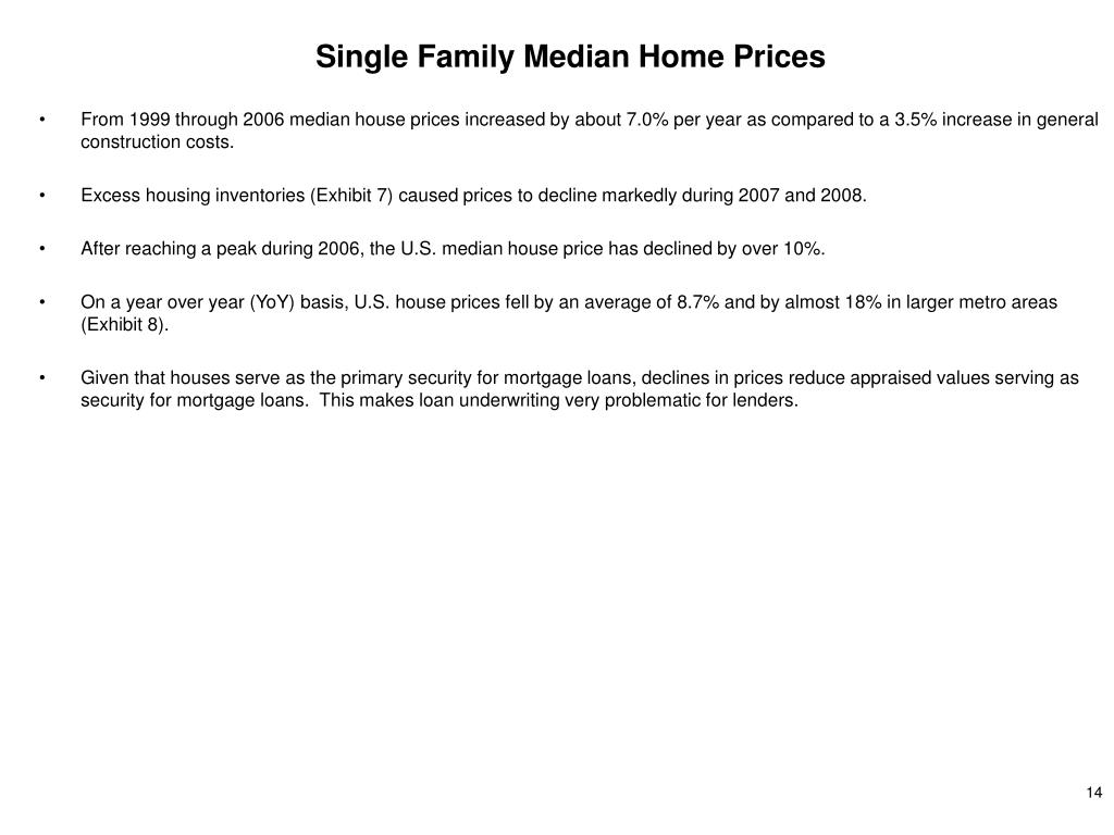 Single Family Median Home Prices