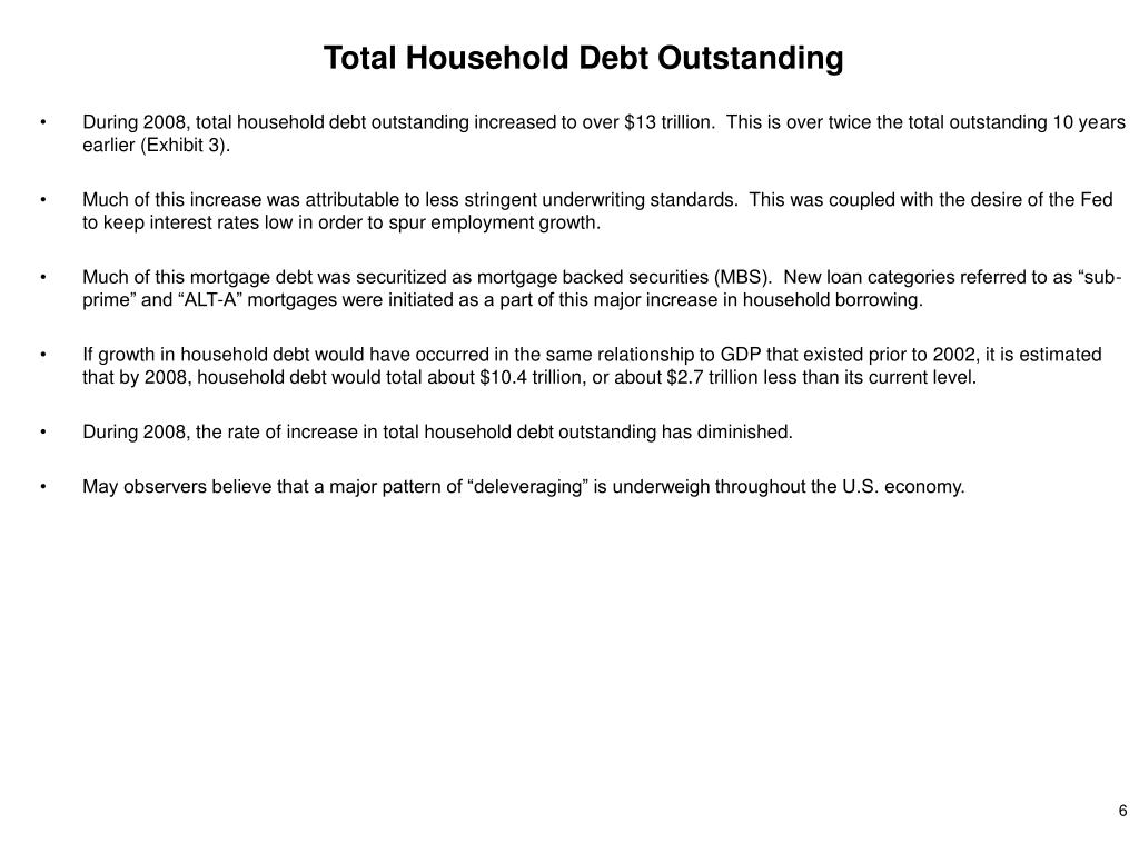 Total Household Debt Outstanding