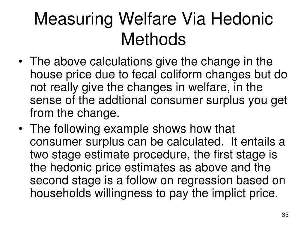 Measuring Welfare Via Hedonic Methods