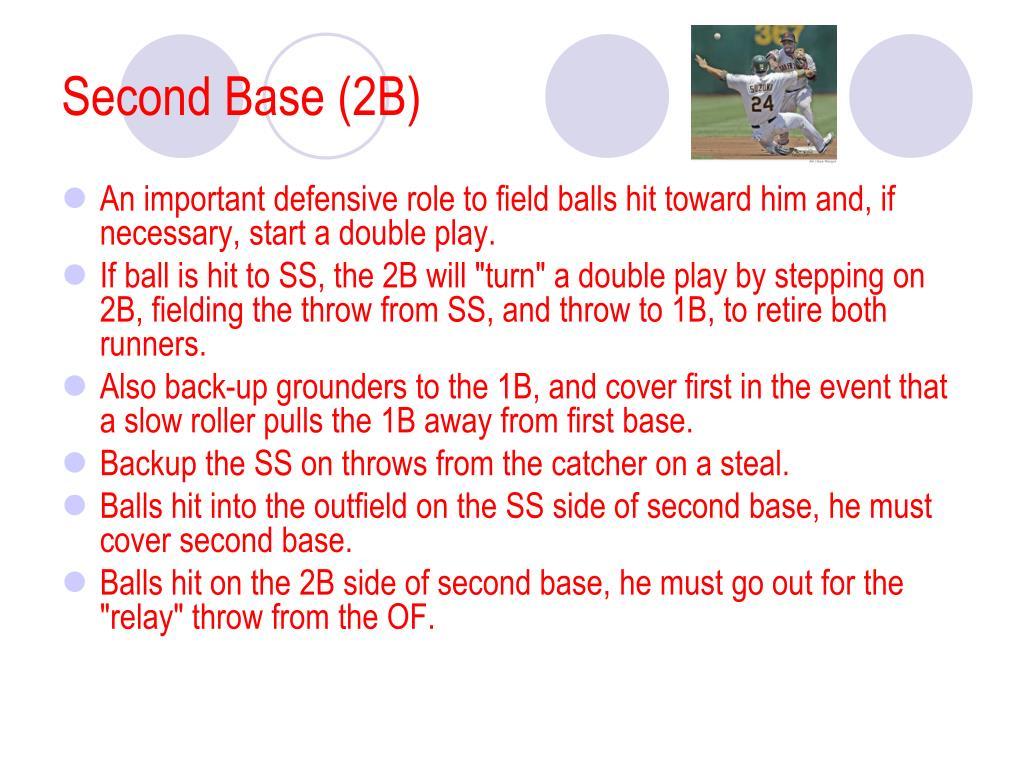 Second Base (2B)