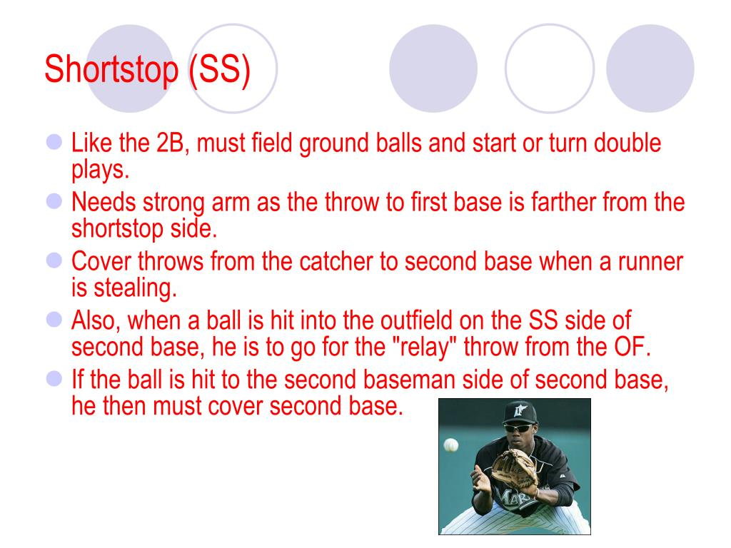 Shortstop (SS)