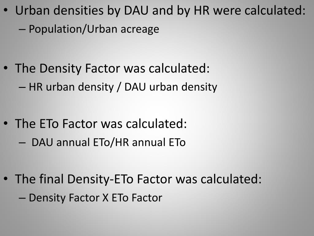 Urban densities by DAU and by HR were calculated: