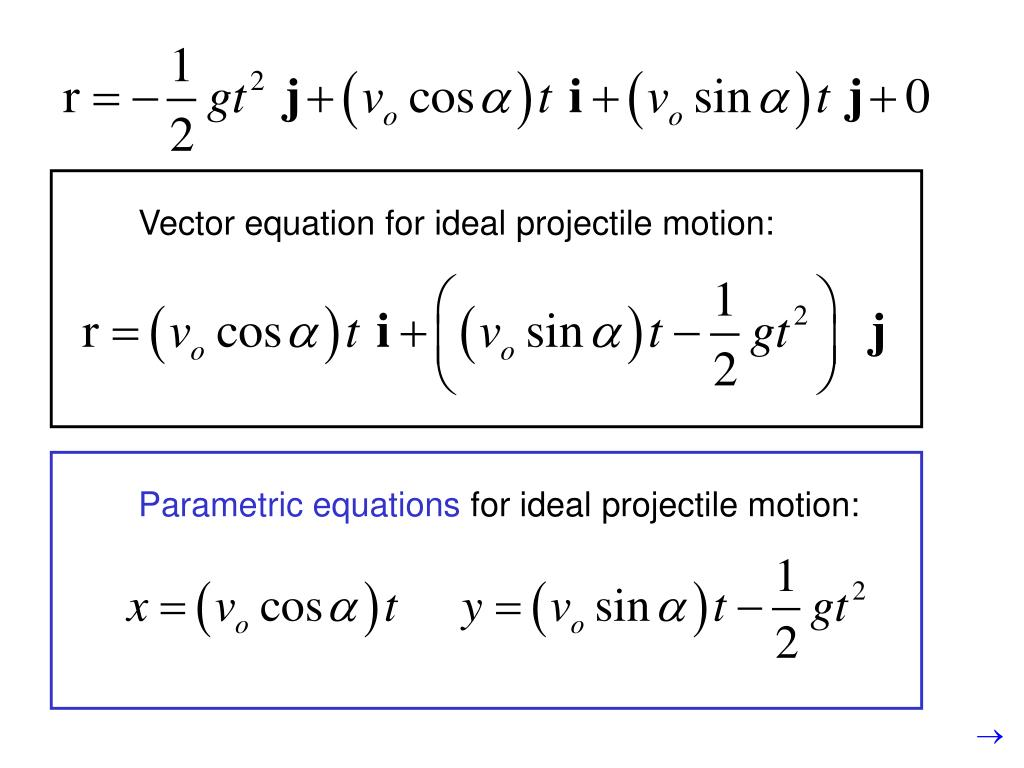 Vector equation for ideal projectile motion: