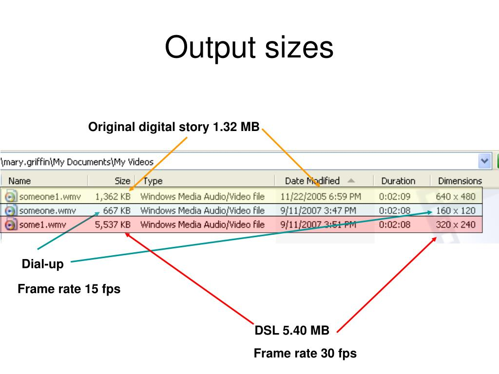 Output sizes