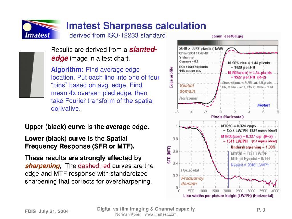 Imatest Sharpness calculation