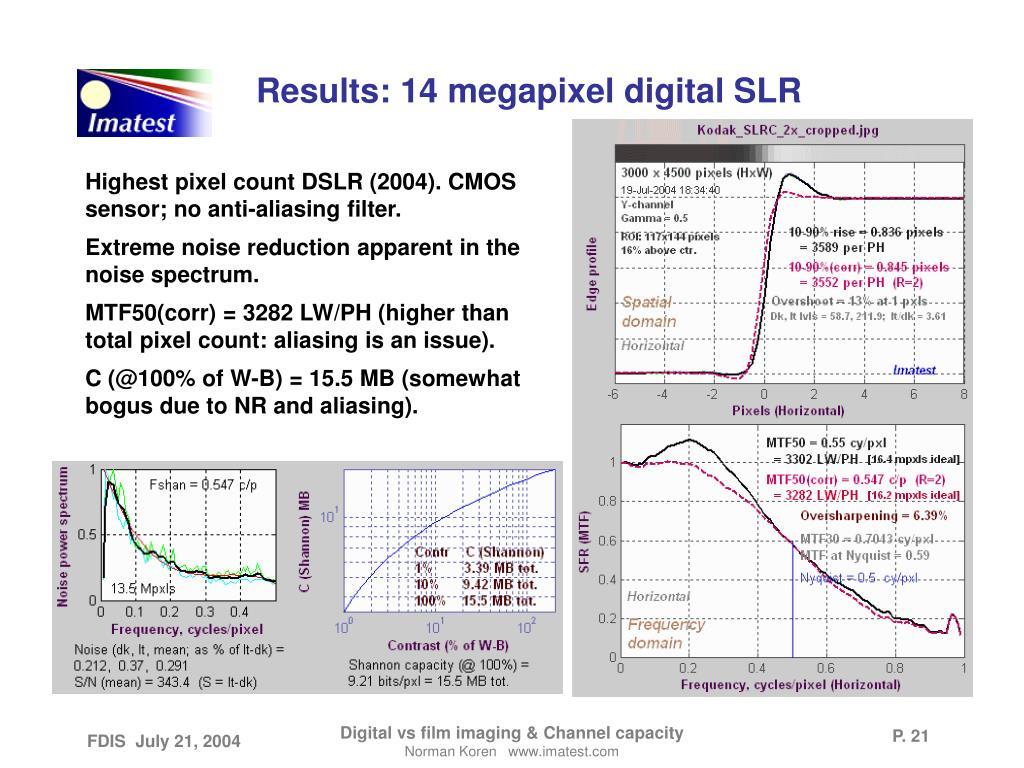 Results: 14 megapixel digital SLR