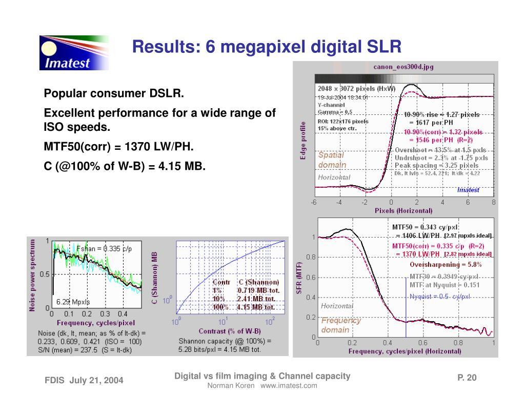 Results: 6 megapixel digital SLR