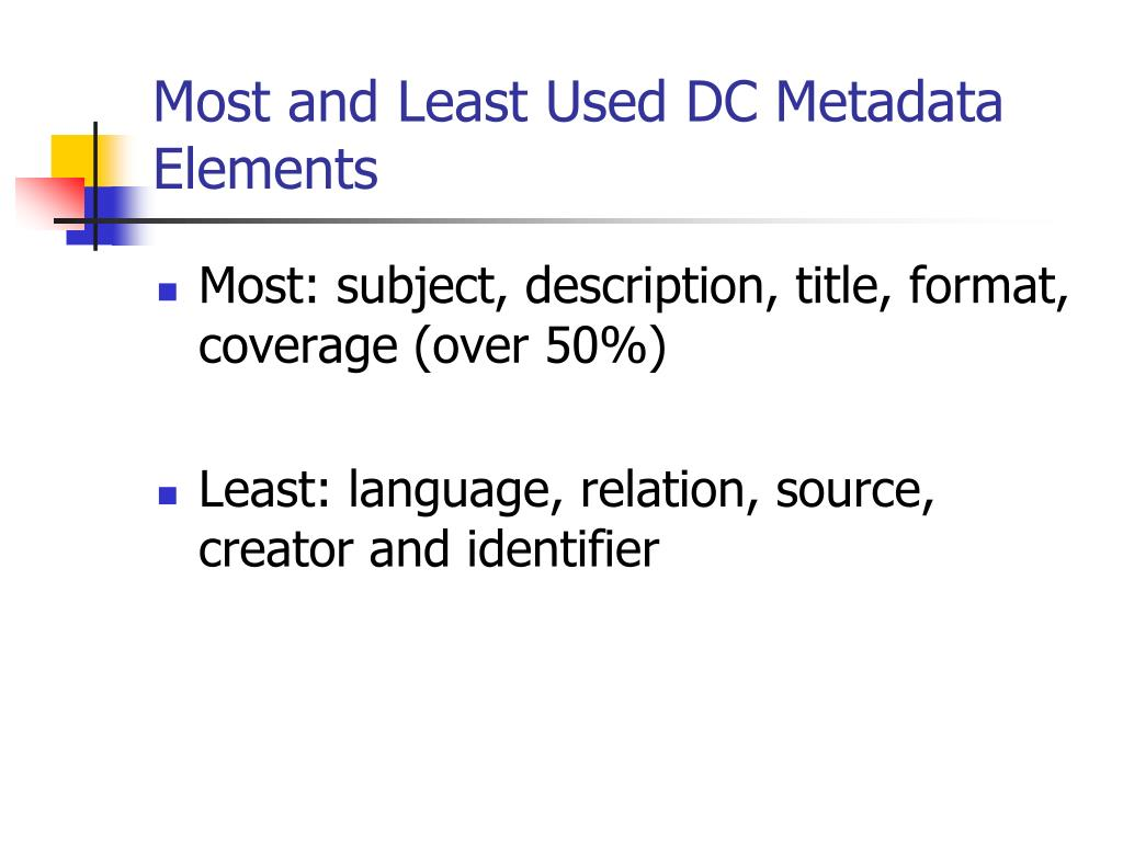 Most and Least Used DC Metadata Elements