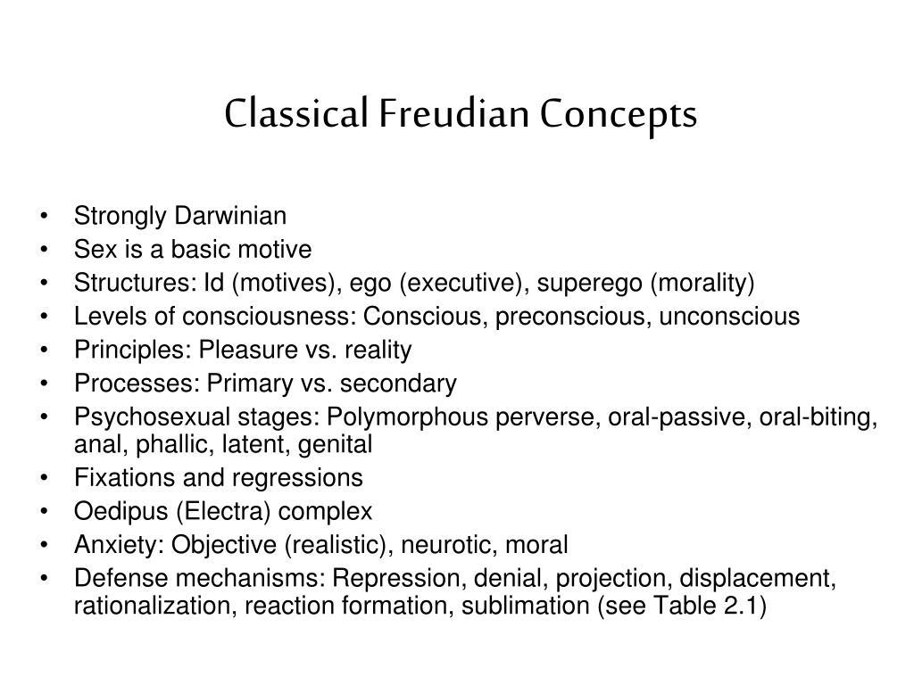 Classical Freudian Concepts