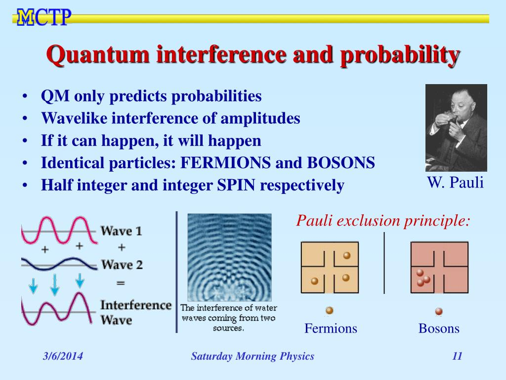 Quantum interference and probability