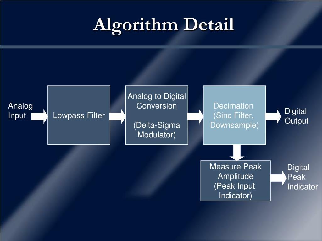 Algorithm Detail