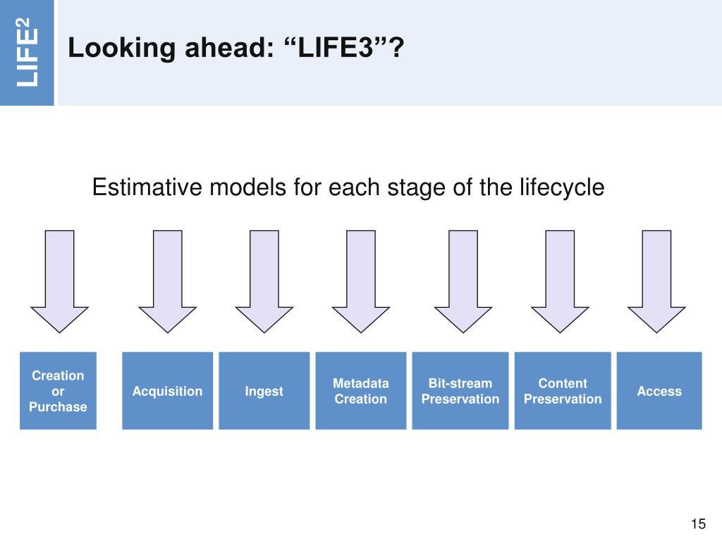 """Looking ahead: """"LIFE3""""?"""