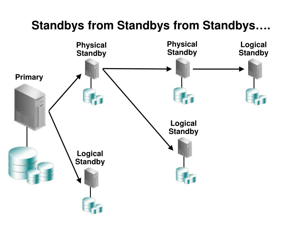 Standbys from Standbys from Standbys
