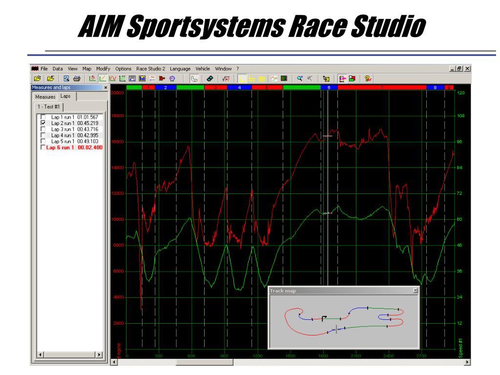 AIM Sportsystems Race Studio