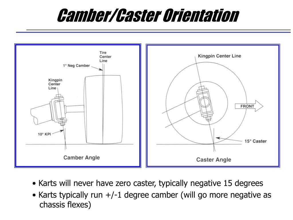 Camber/Caster Orientation