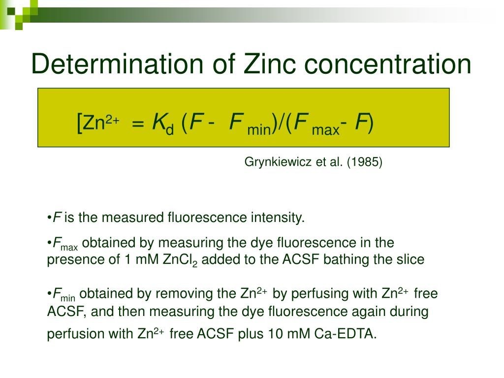 Determination of Zinc concentration