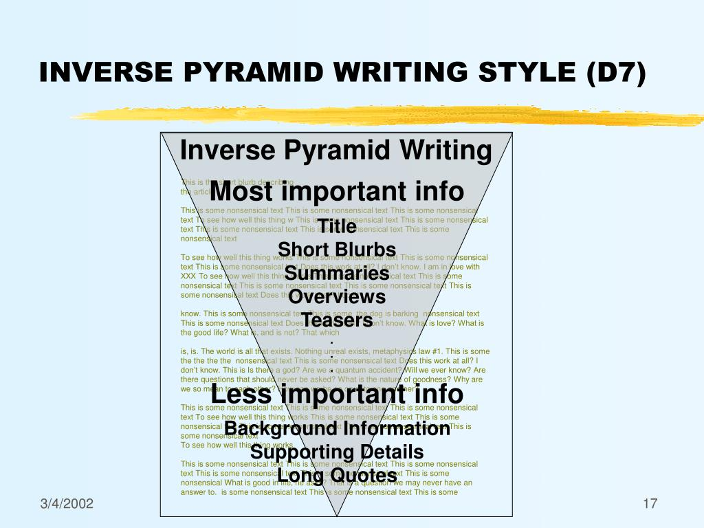 Inverse Pyramid Writing