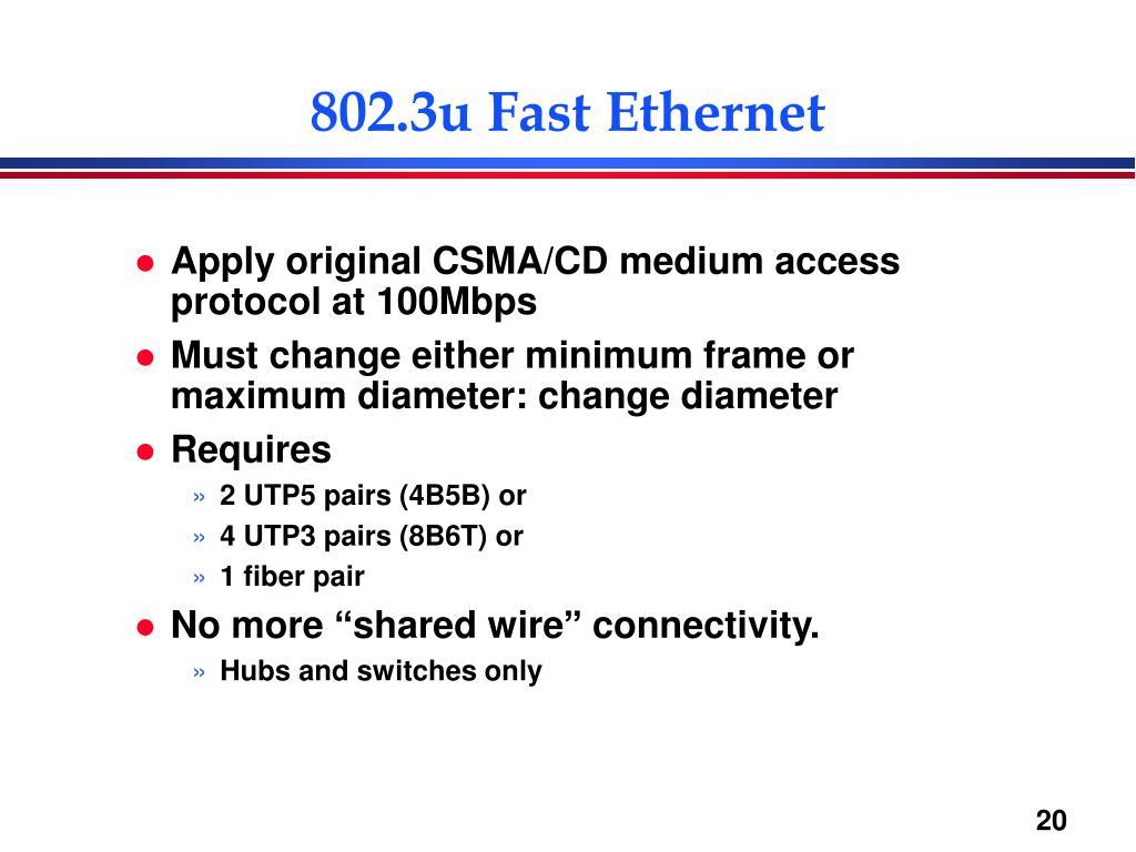802.3u Fast Ethernet